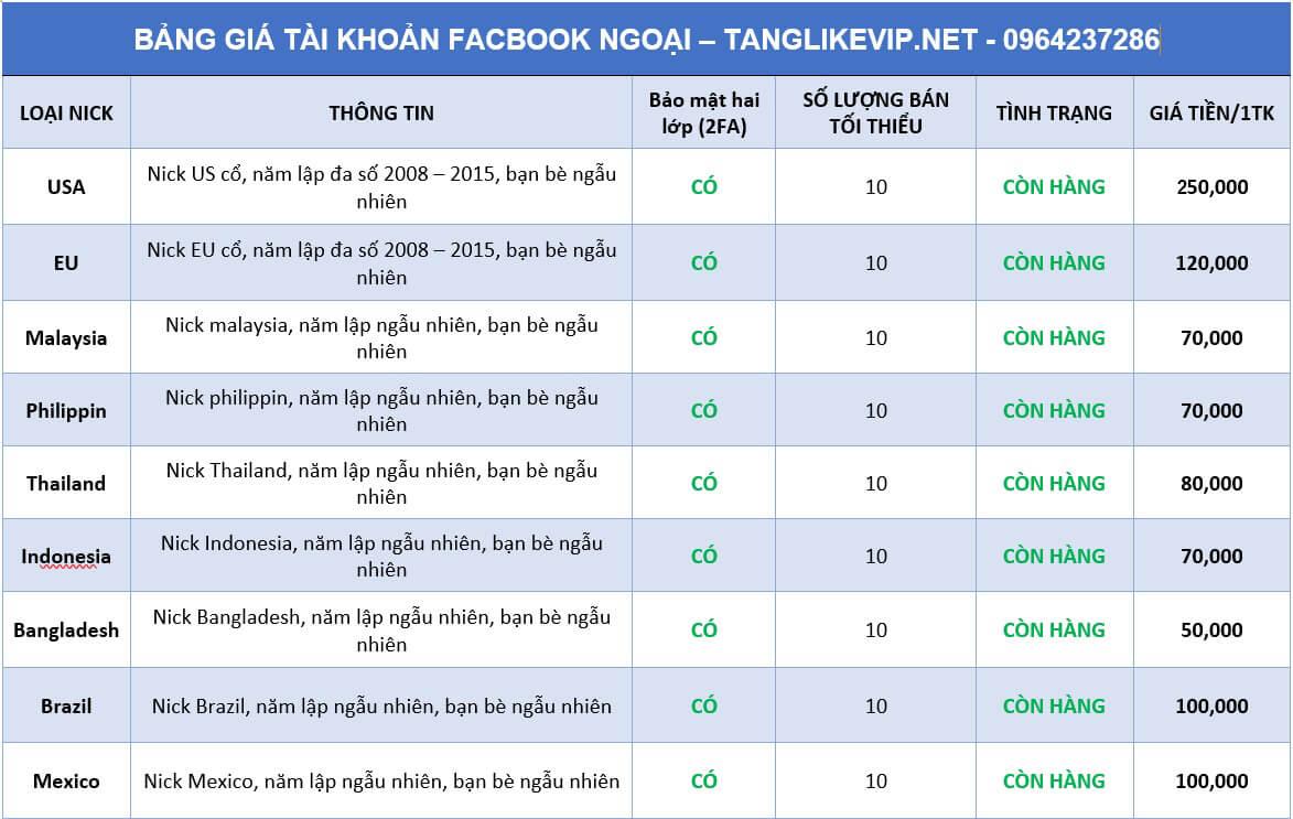 bang-gia-facebook-ngoai-4-20
