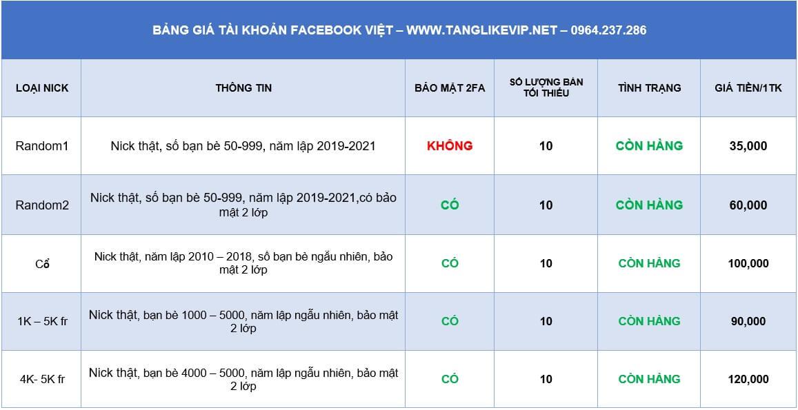 bang-gia-facebook-viet-08-2021